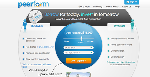 Loans For Bad Credit With Monthly Payments >> Peerform Reviews Does Peerform Com Offer Online Loans For