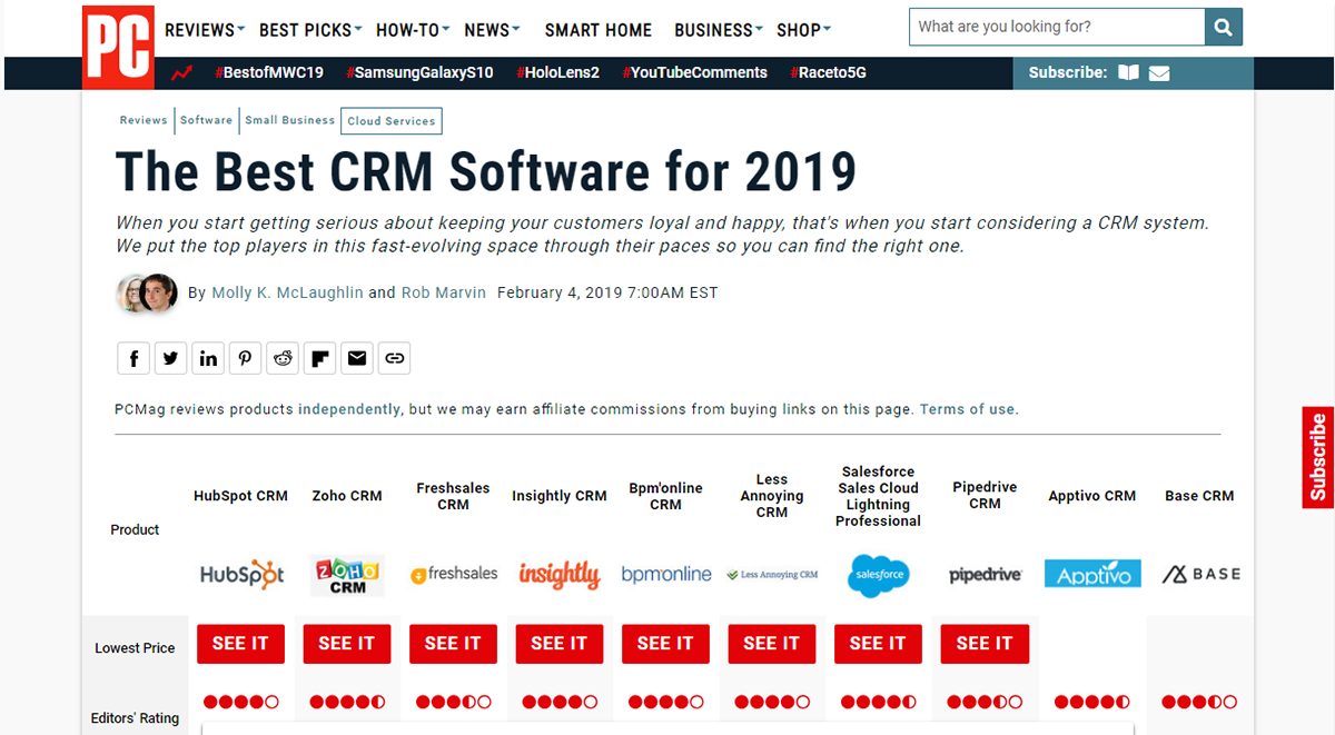 Where to list B2B & SaaS software products? Here's top 10