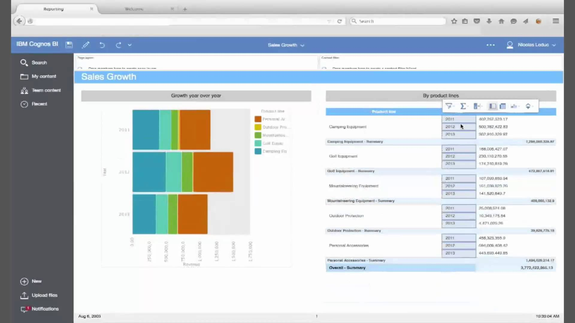 List Of 12 Leading Business Intelligence Tools Why Invest