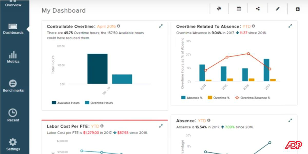 ADP Workforce Now Review: Pricing, Pros, Cons & Features