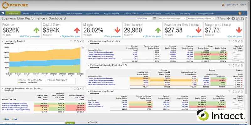 sage intacct software review