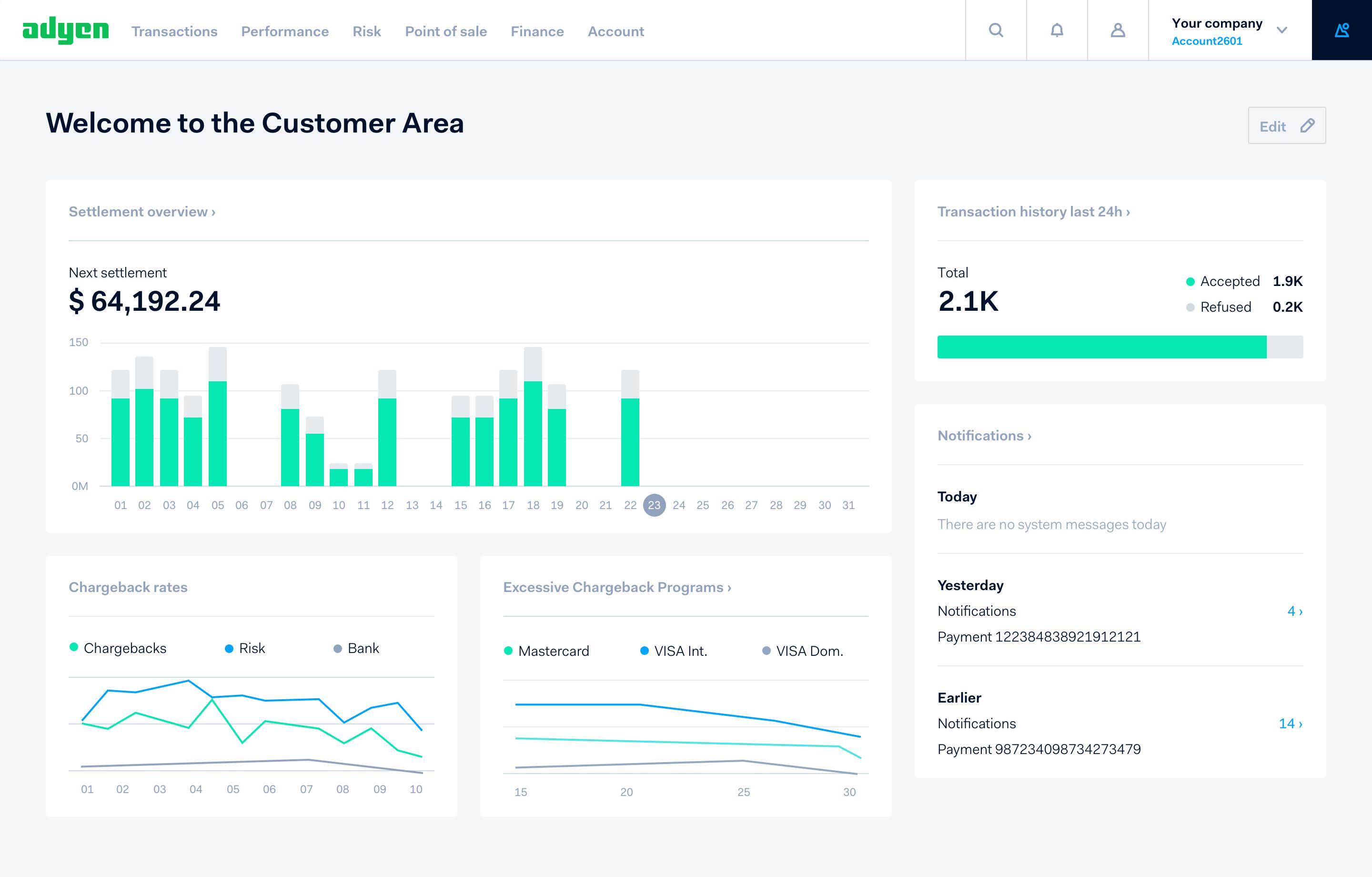 adyen dashboard