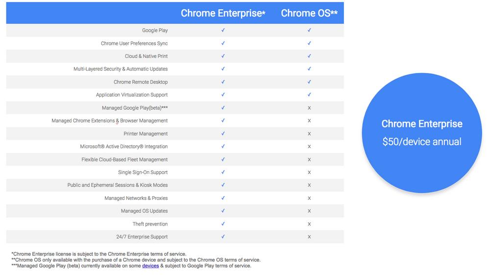 Chrome Enterprise Review: Pricing, Pros, Cons & Features