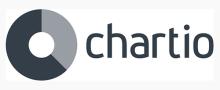 Chartio reviews