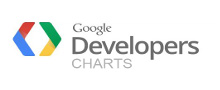 Google Chart Tools reviews