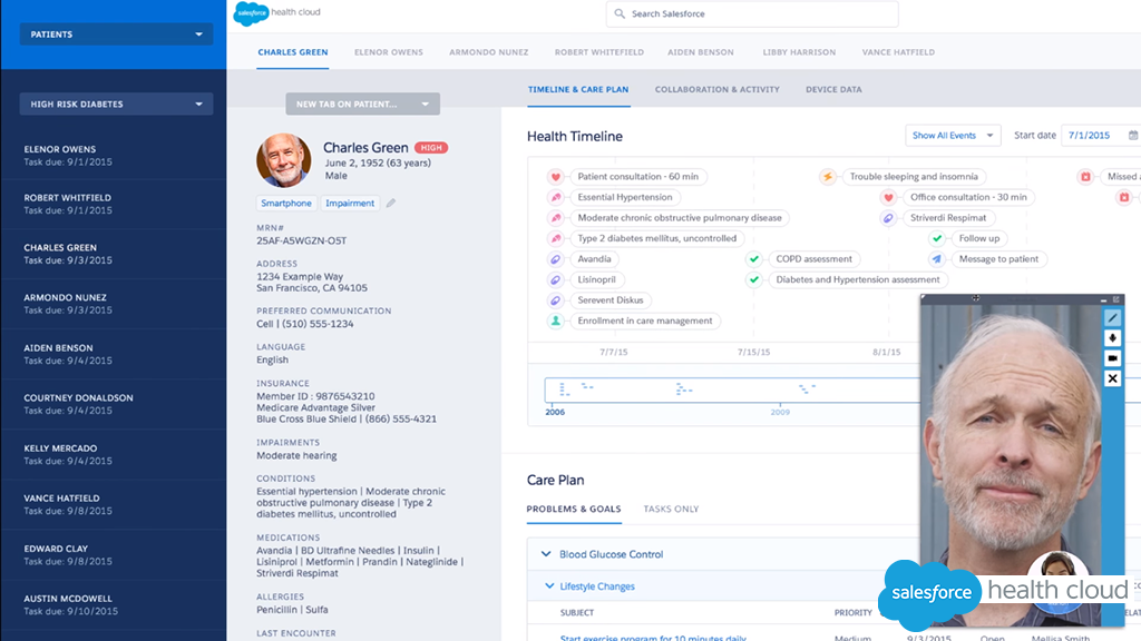Salesforce Lightning Review: Pricing, Pros, Cons & Features