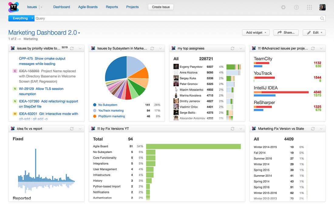 PyCharm Review: Pricing, Pros, Cons & Features | CompareCamp com