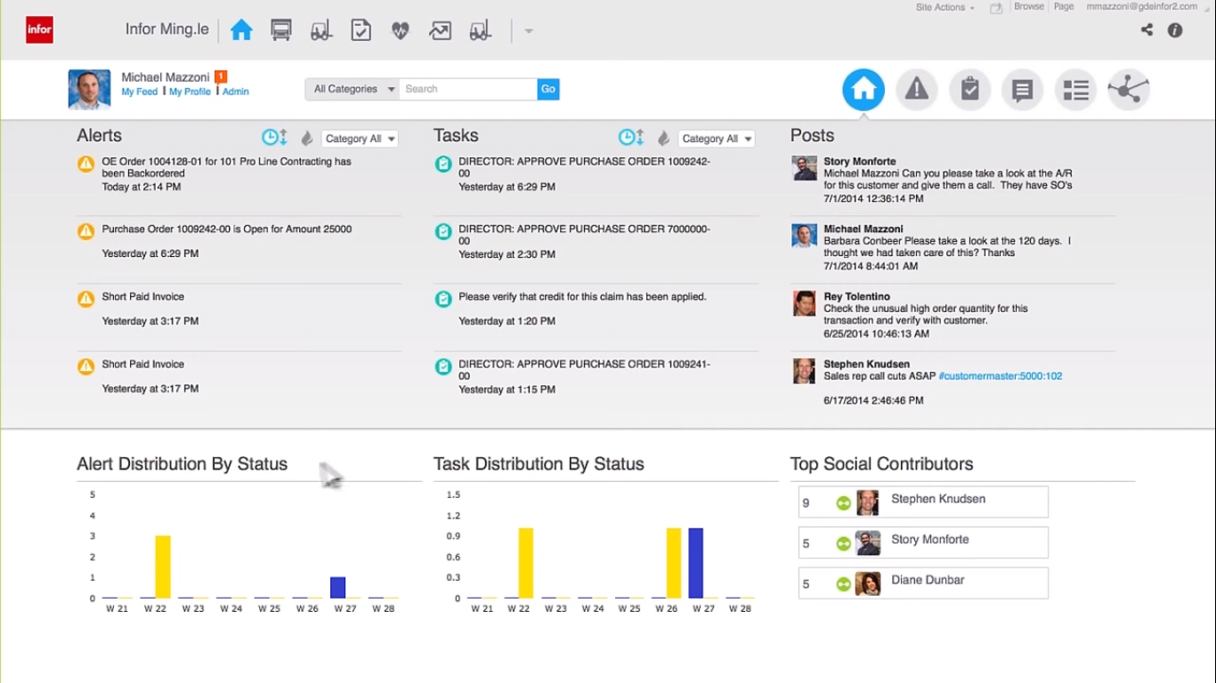 Infor dashboard