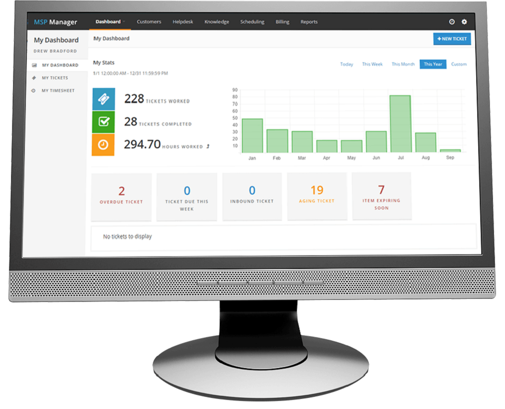 SolarWinds RMM Review: Pricing, Pros, Cons & Features