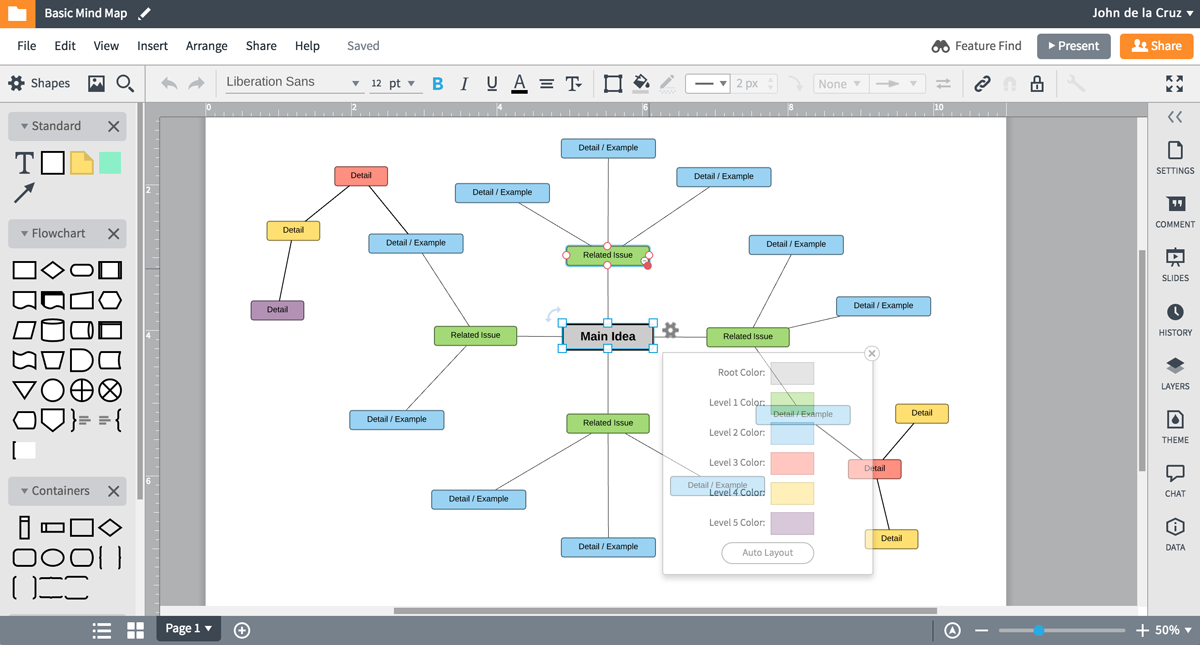 LucidChart mind map use