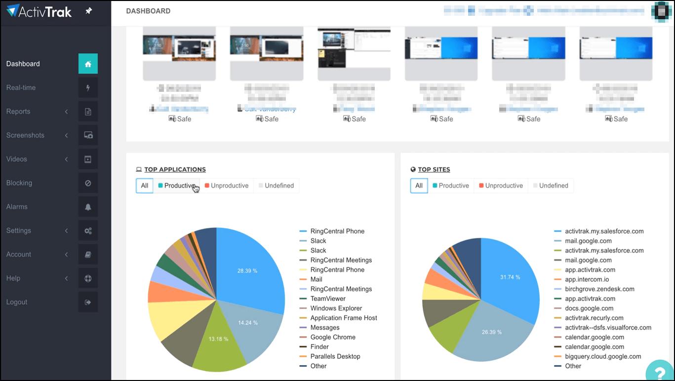 ActivTrak dashboard
