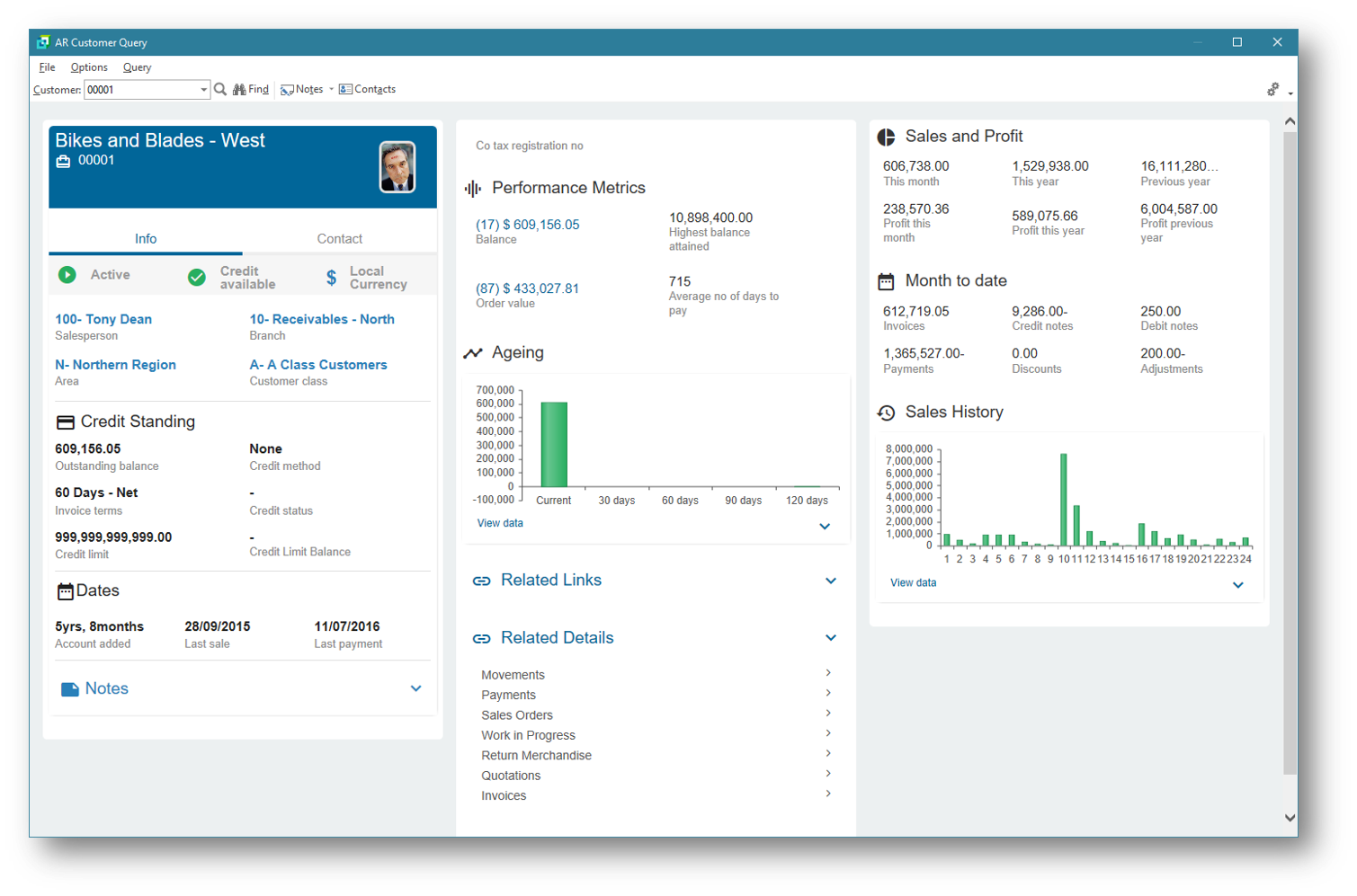 syspro dashboard