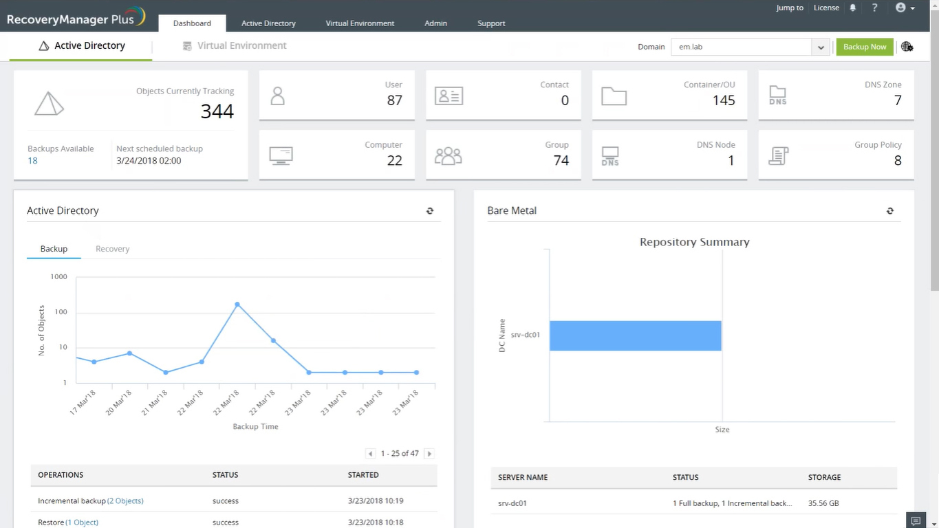 ManageEngine RecoveryManager dashboard