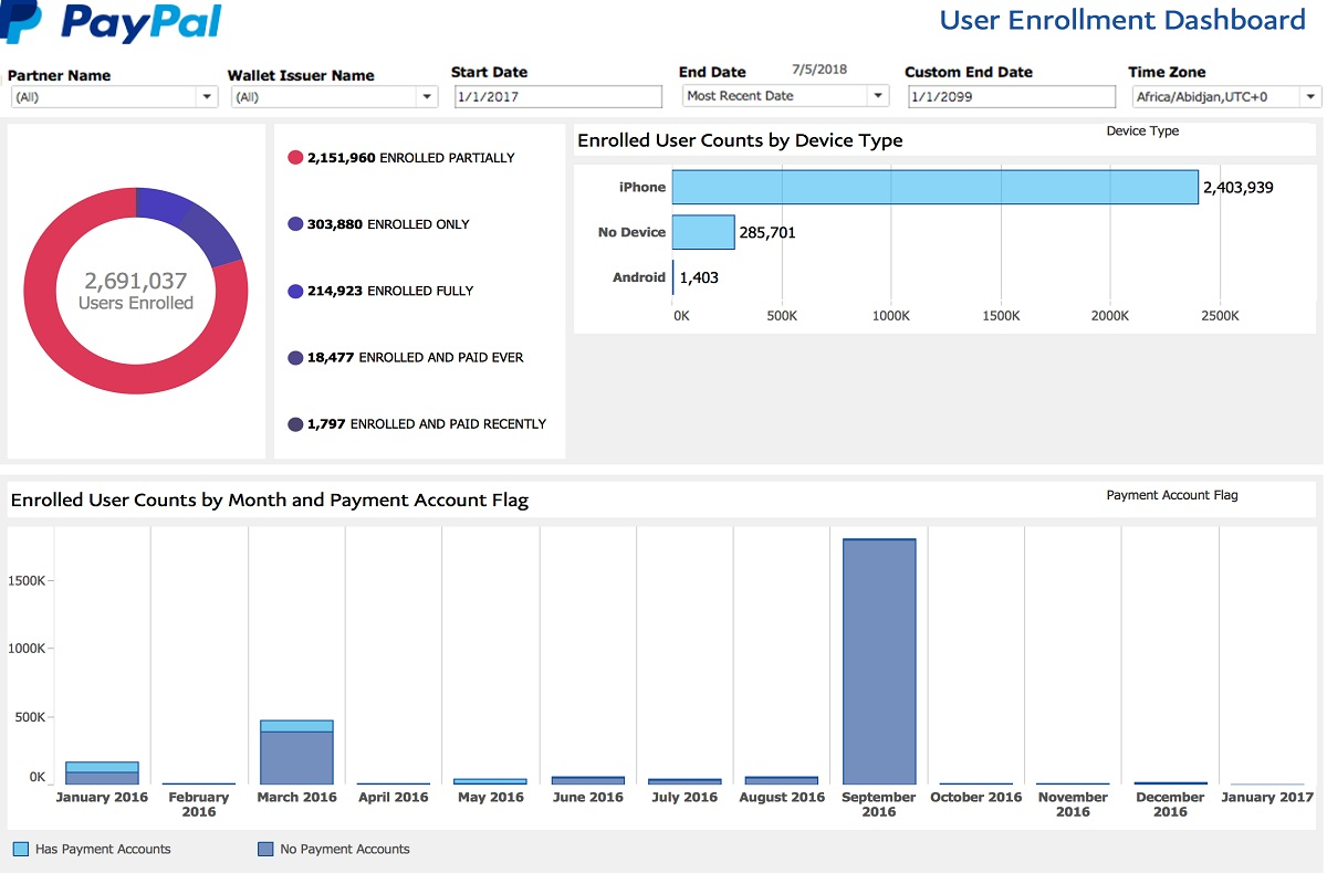 paypal dashboard image