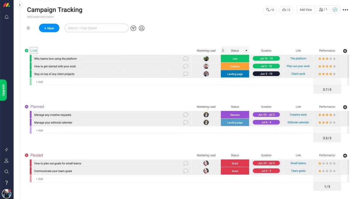 monday.com dashboard
