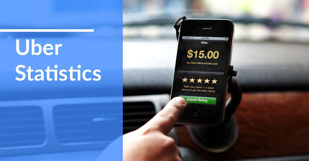 Uber statistics