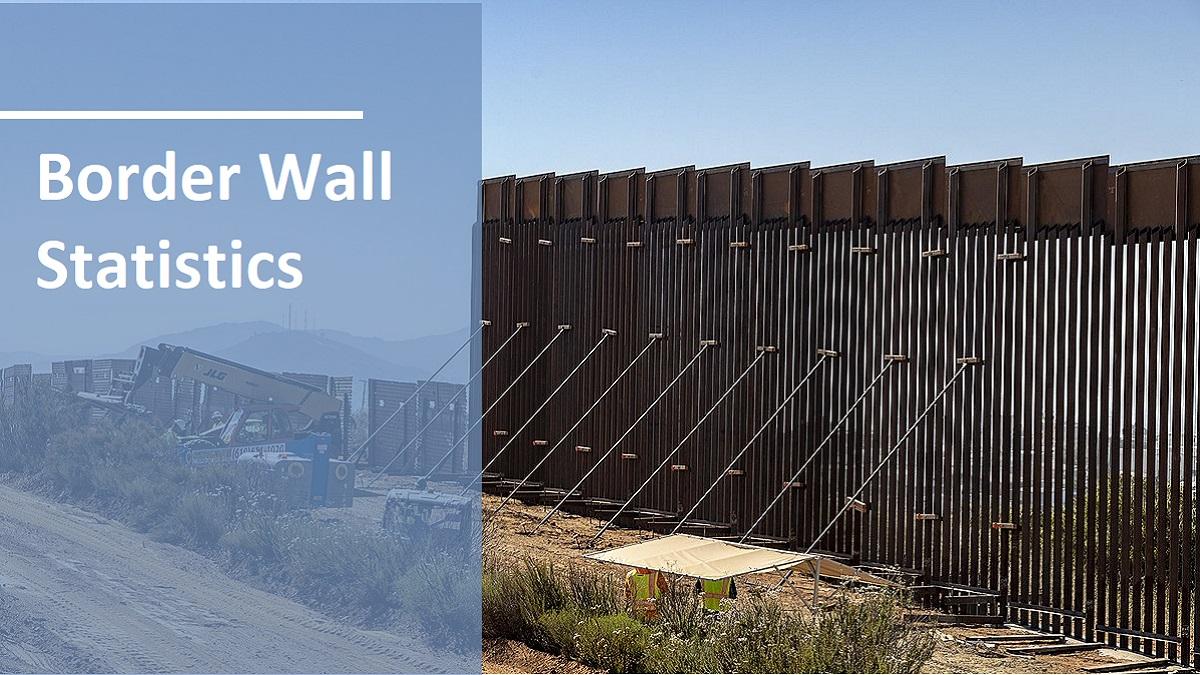 border wall statistics