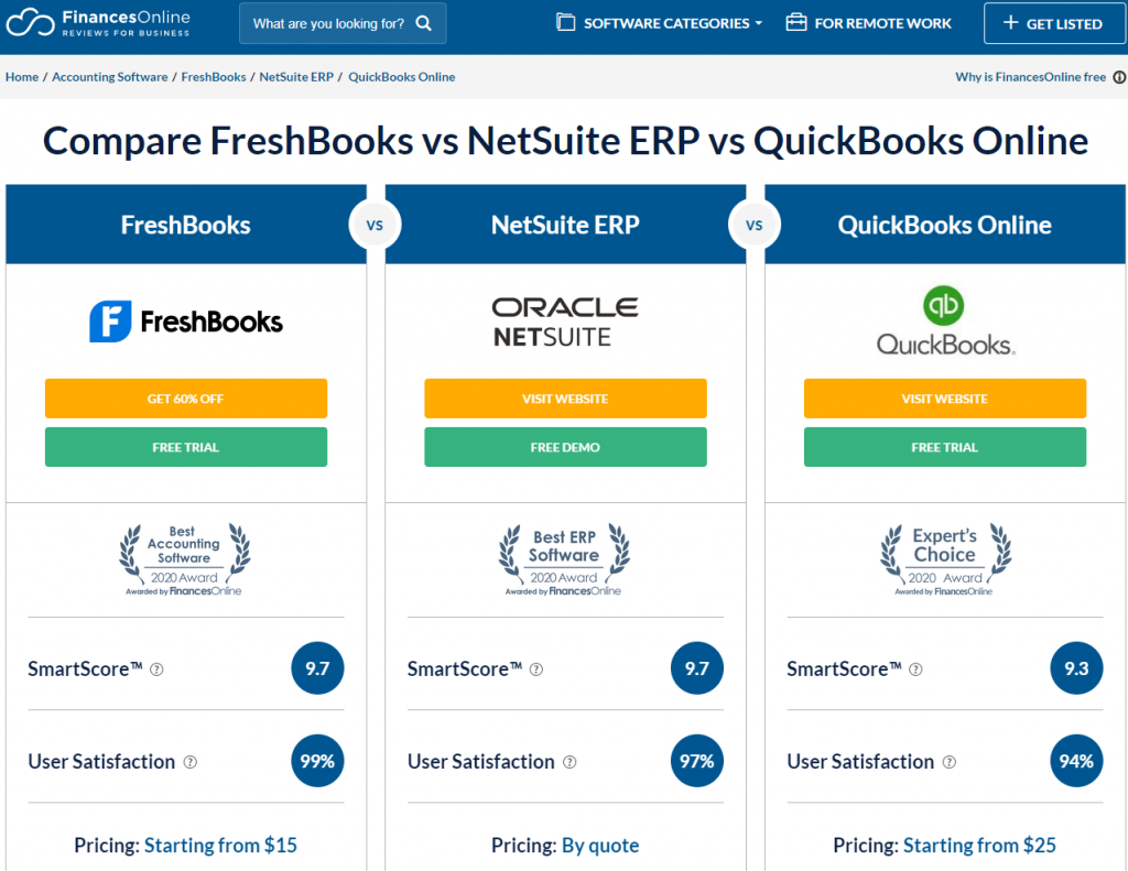 FinancesOnline compare tool